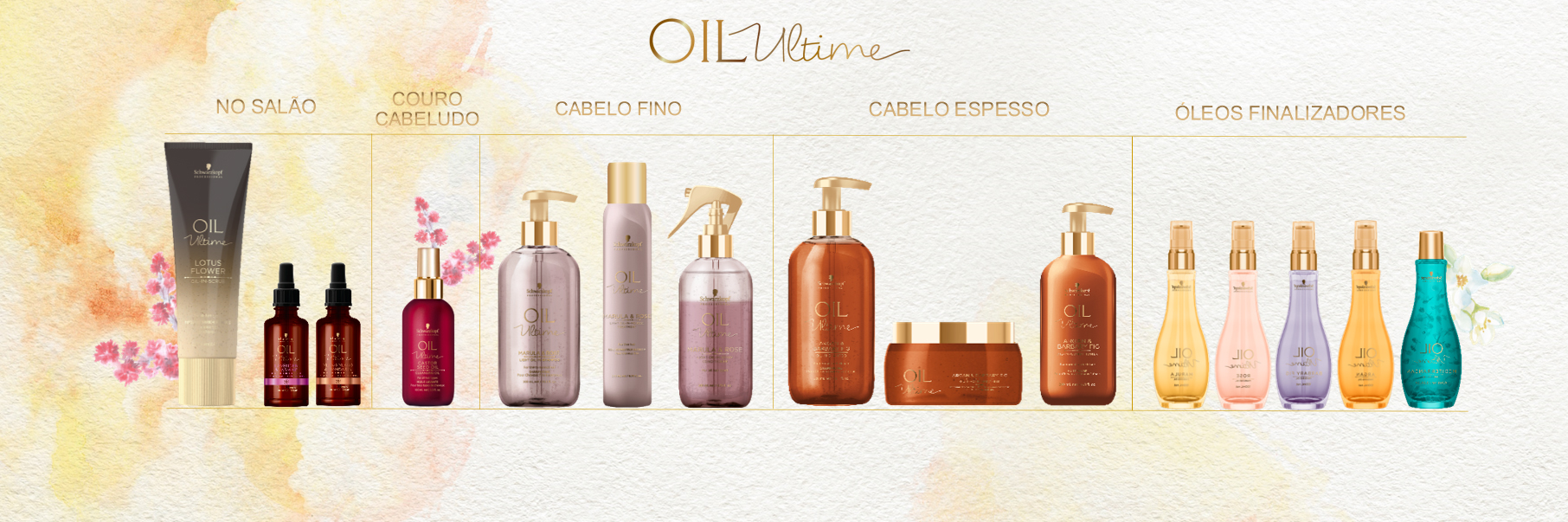 Gama Oil Ultime Essential Oil