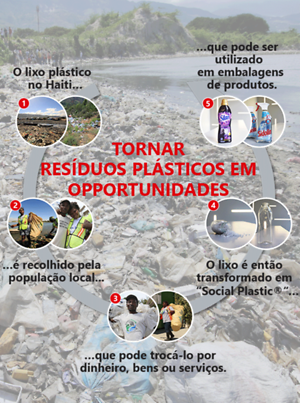 PT_Infographic-PlasticBank_1960px