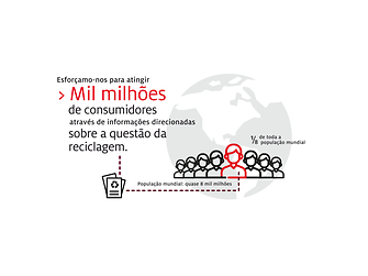 2019-10-henkel_infographic_sustainable_packaging_targets-pt-portuguese-image3
